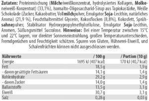 Nährwertangaben und Inhaltsstoffe Supplify Protein Bites - White Chocolate Coconut