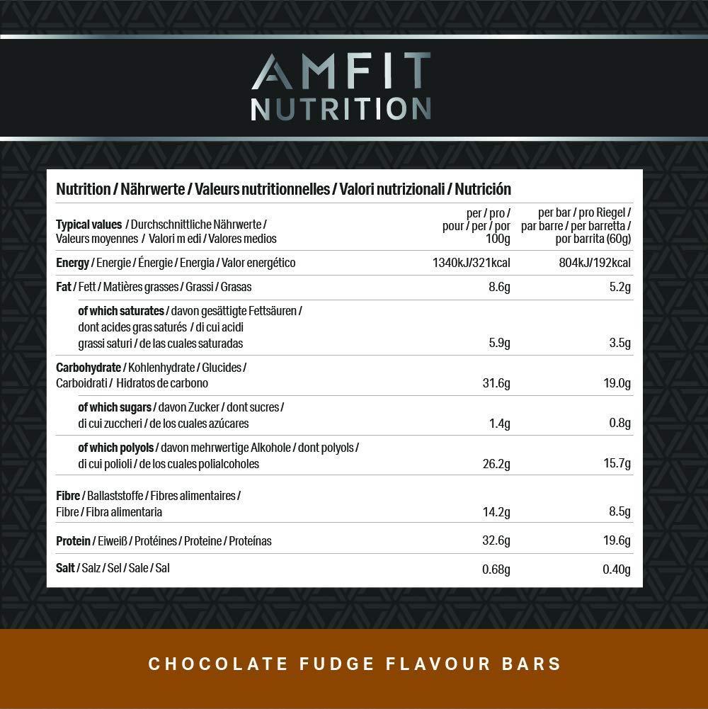 Nährwerte Amfit Nutrition Riegel